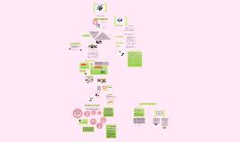 Copy of Copy of Proyecto de ley Desarrollo Rural