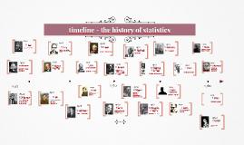 History of statistics: timeline 1945-1960