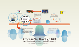 Process Vs. Product