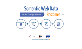 Semantic Web Data with Rhizomer