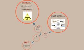 El proceso economico