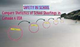 SAFETY IN SCHOOL