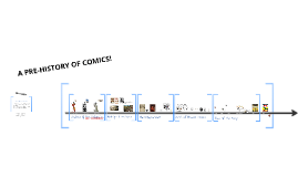 Then to Now, A History of Comics