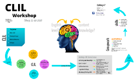 CLIL workshop Cleijn Hasselt