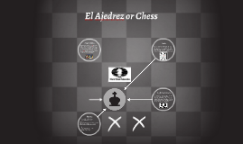El Ajedrez or Chess
