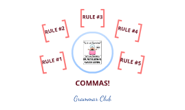 Copy of Comma Rules