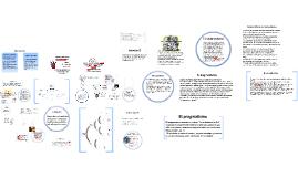 Copy of Comprensión de la ciencia