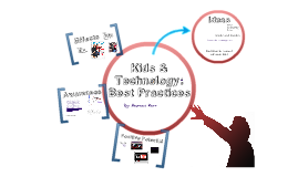 Copy of Your Kids and Technology: Best Practices