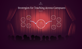 Strategies for Teaching Across Campuses