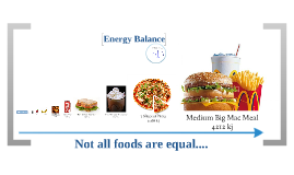 Not all foods are equal.