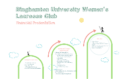 Women's Club Lax Financial Presentation