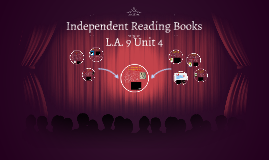 Copy of Independent Reading Books