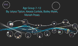 Age Group 7-12