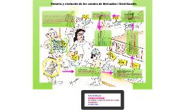 Copy of Historia y evolución de los canales de Mercadeo / Distribución