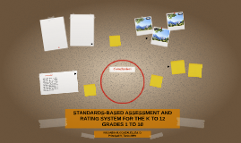STANDARDS-BASED ASSESSMENT AND RATING SYSTEM FOR THE K TO 12