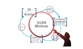 CQRS - mindmap