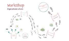 """Workshop based on the topic """"organizational cultures"""""""