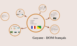 Guyane - DOM