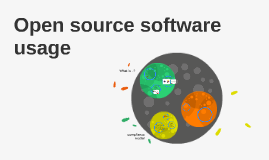 Open source software usage