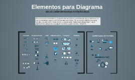 Cópia de Elementos do Diagrama