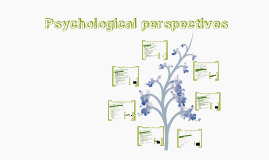 Copy of Psychological Perspectives