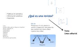 Copy of Edición de publicaciones - Clase 1 - INTRO