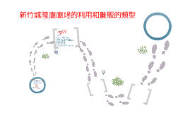 新竹城隍廟の廟埕の使用と露天商のタイプ