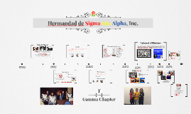 Gamma Chapter of Hermandad de Sigma Iota Alpha, Inc.