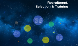 Recruitment, Selection & Training