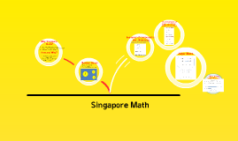 Singapore Math Prezi