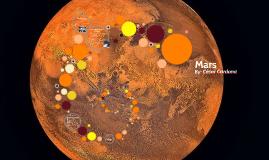 Copy of Planet Mars