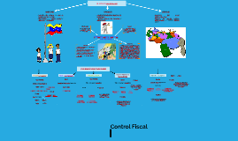 Copy of PODERES PÚBLICOS VENEZOLANOS