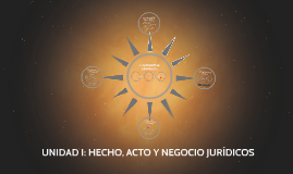 UNIDAD I: HECHOS Y ACTOS JURÍDICOS