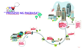 """Copy of """"PROSESO NG PAGBASA"""""""