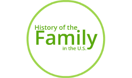 Copy of History of the Family in the U.S.