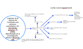 Capítulo 11 El reporte de resultados del proceso cuantitativ