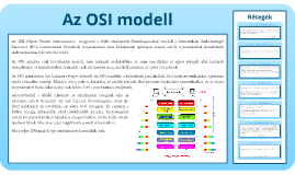 Copy of Az OSI modell