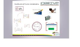 Copy of Simplificacion de Tramites Administrativos