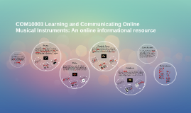 Copy of COM10003 Learning and Communicating Online