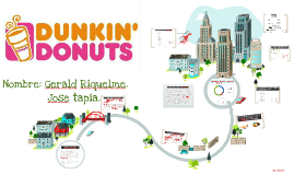 Copy of Dunkin` Donuts