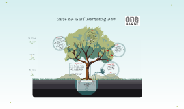 Copy of Copy of 2014 SA & NT Marketing ABP