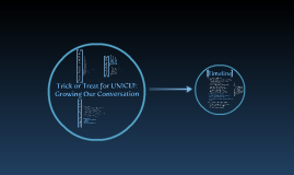 Copy of Trick or Treat for UNICEF Marketing Plan