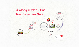 Learning @ Post - Our Transformation