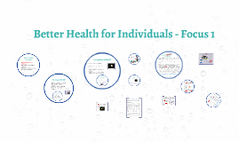 Better Health for Individuals