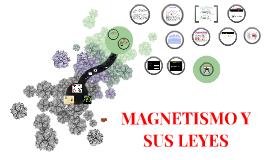 Copy of MAGNETISMO Y SUS LEYES