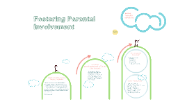Copy of Copy of Parent Involvement