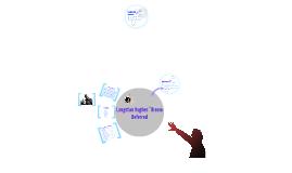 "Copy of Poetry Presentation ""Dream Deferred"" Langston Hughes"