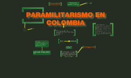 Copy of PARAMILITARISMO