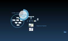 Copy of Cloud Computing y su impacto en los negocios