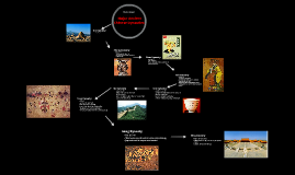 Copy of Major Ancient Chinese Dynasties